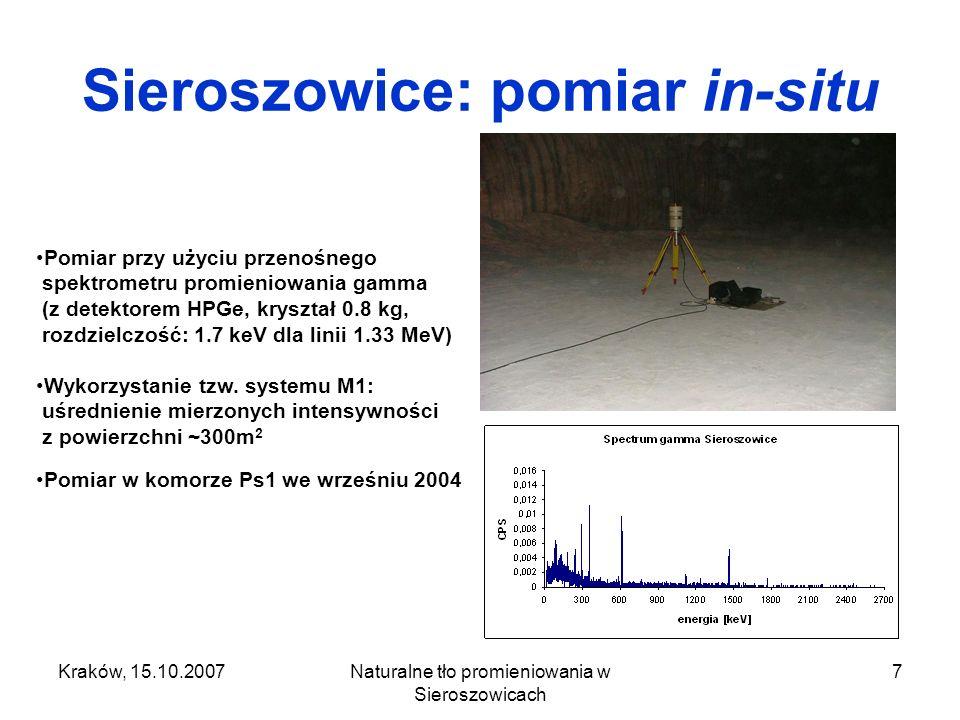 Kraków, 15.10.2007Naturalne tło promieniowania w Sieroszowicach 7 Sieroszowice: pomiar in-situ Pomiar przy użyciu przenośnego spektrometru promieniowania gamma (z detektorem HPGe, kryształ 0.8 kg, rozdzielczość: 1.7 keV dla linii 1.33 MeV) Wykorzystanie tzw.