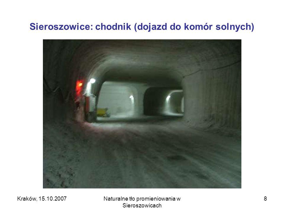 Kraków, 15.10.2007 Integral background counting rates 50 – 2700 keV [ CPS/keV*kg] Sieroszowice 2.30 (0.02) Gran Sasso 57.68 (0.02) Modane 66.06 (0.03) Boulby 23.83 (0.05) Promieniotwórczość naturalna (pomiar in-situ): Boulby, Gran Sasso, Modane i Sieroszowice