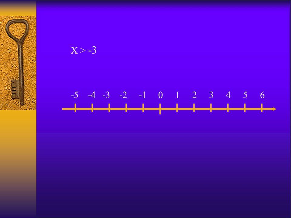 0123456-2-3-4-5 X > -3