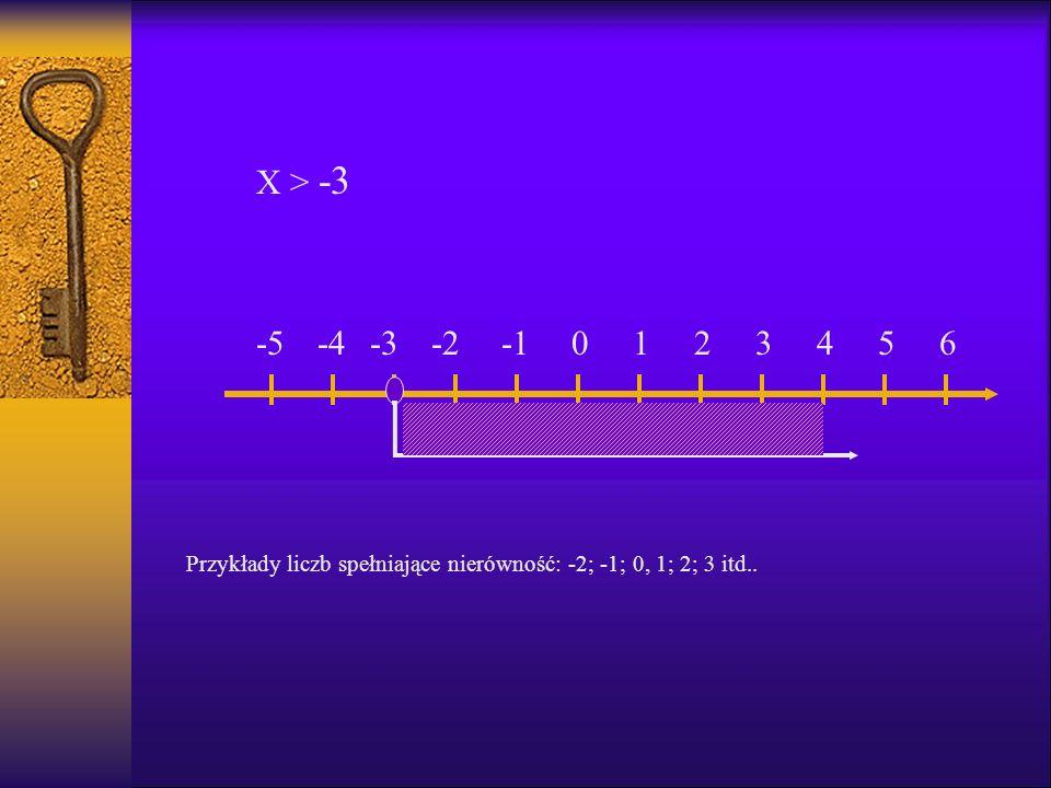 0123456-2-3-4-5 X > -3 Przykłady liczb spełniające nierówność: -2; -1; 0, 1; 2; 3 itd..