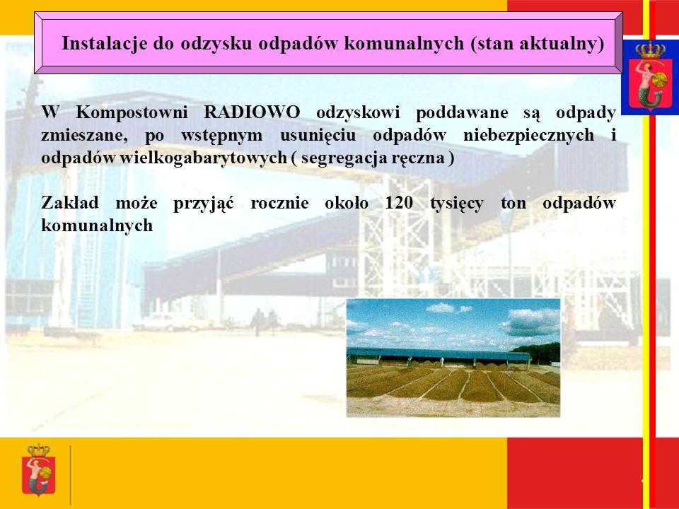 17 W Kompostowni RADIOWO odzyskowi poddawane są odpady zmieszane, po wstępnym usunięciu odpadów niebezpiecznych i odpadów wielkogabarytowych ( segrega