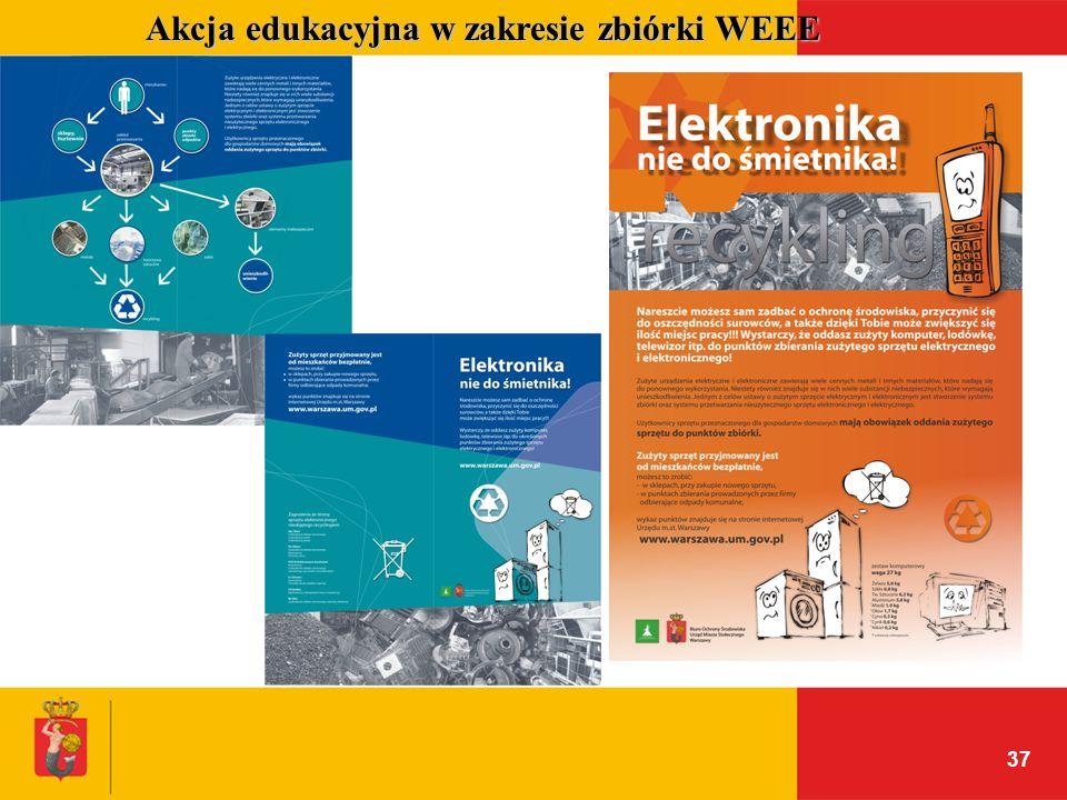 37 Akcja edukacyjna w zakresie zbiórki WEEE