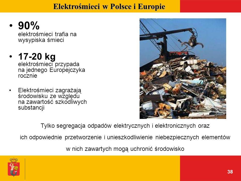 38 Elektrośmieci w Polsce i Europie 90% elektrośmieci trafia na wysypiska śmieci 17-20 kg elektrośmieci przypada na jednego Europejczyka rocznie Elekt