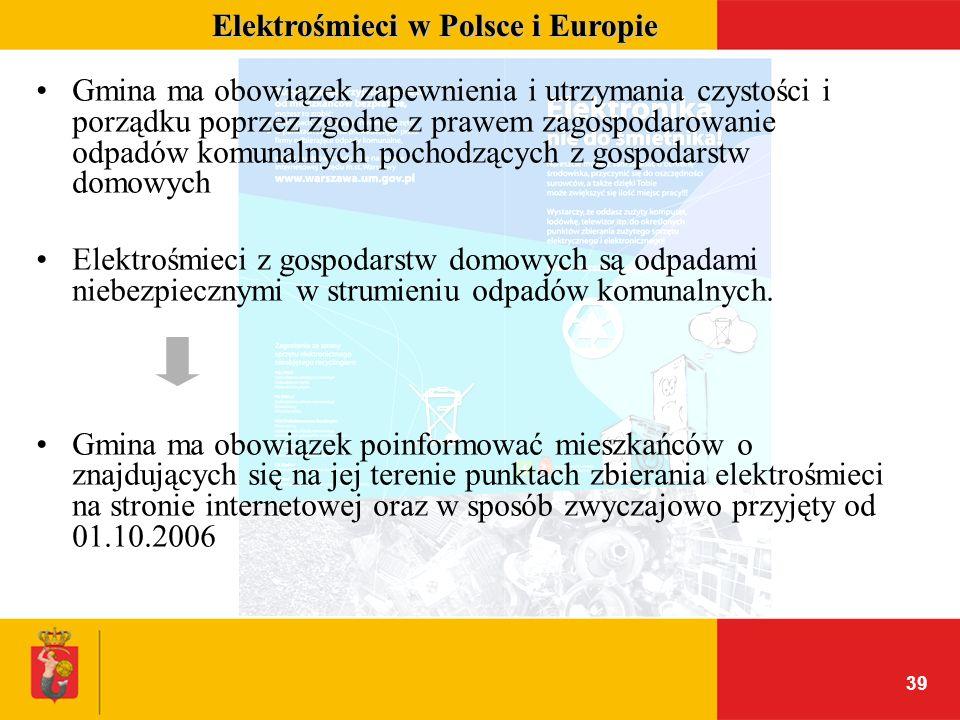 39 Elektrośmieci w Polsce i Europie Gmina ma obowiązek zapewnienia i utrzymania czystości i porządku poprzez zgodne z prawem zagospodarowanie odpadów