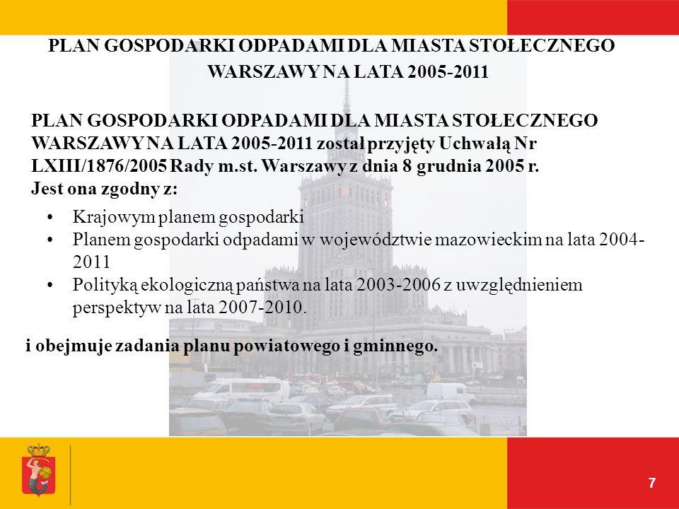 7 PLAN GOSPODARKI ODPADAMI DLA MIASTA STOŁECZNEGO WARSZAWY NA LATA 2005-2011 PLAN GOSPODARKI ODPADAMI DLA MIASTA STOŁECZNEGO WARSZAWY NA LATA 2005-201