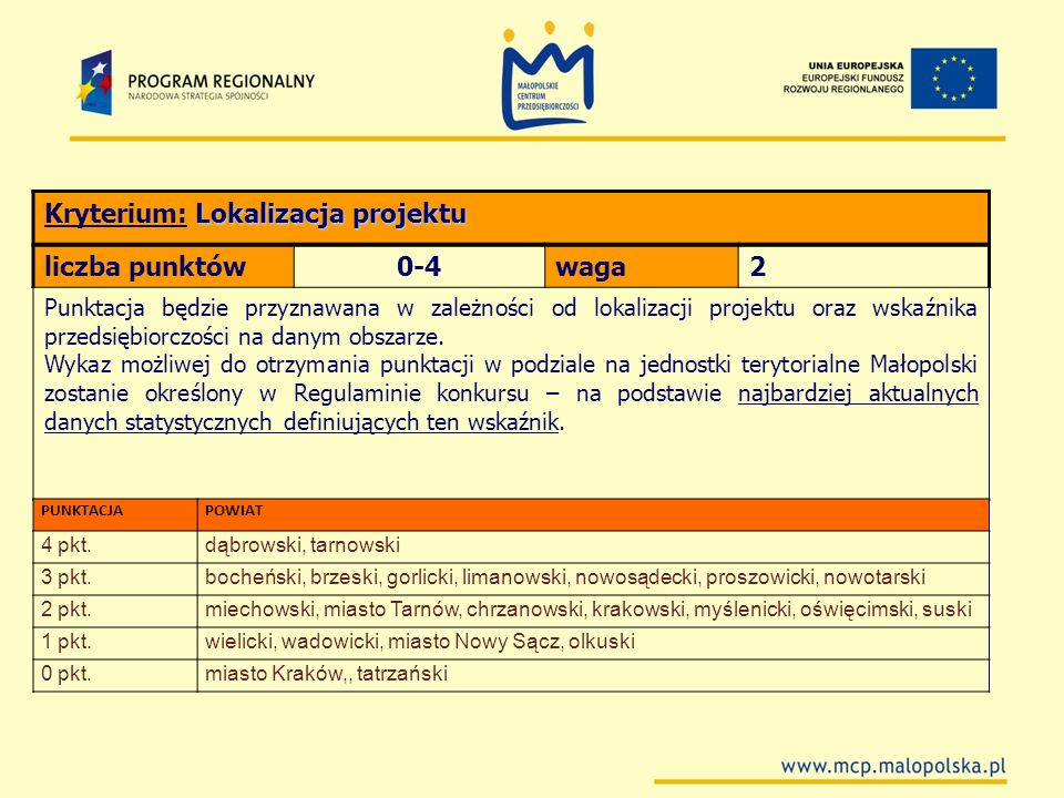 Lokalizacja projektu Kryterium: Lokalizacja projektu liczba punktów0-4waga2 Punktacja będzie przyznawana w zależności od lokalizacji projektu oraz wsk