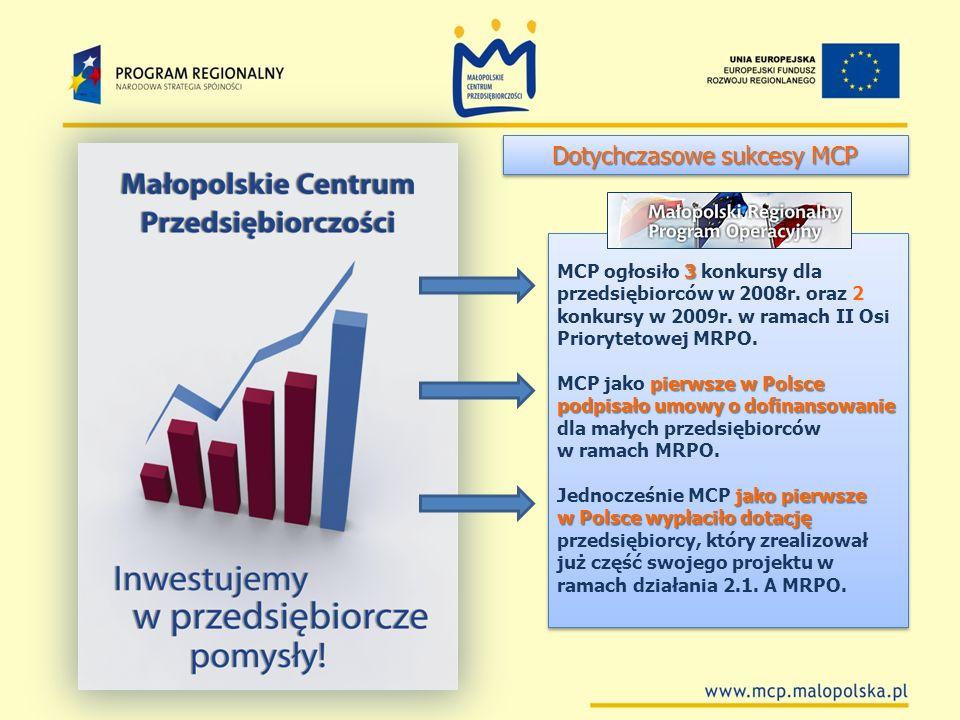 3 MCP ogłosiło 3 konkursy dla przedsiębiorców w 2008r. oraz 2 konkursy w 2009r. w ramach II Osi Priorytetowej MRPO. pierwsze w Polsce podpisało umowy