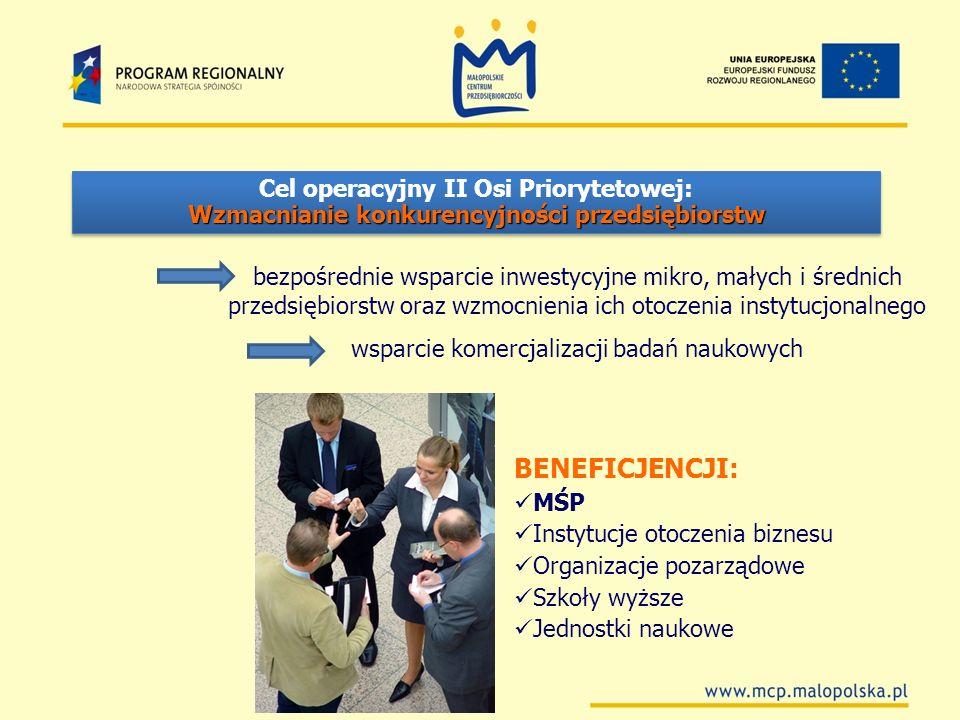 Wzmacnianie konkurencyjności przedsiębiorstw Cel operacyjny II Osi Priorytetowej: Wzmacnianie konkurencyjności przedsiębiorstw bezpośrednie wsparcie i
