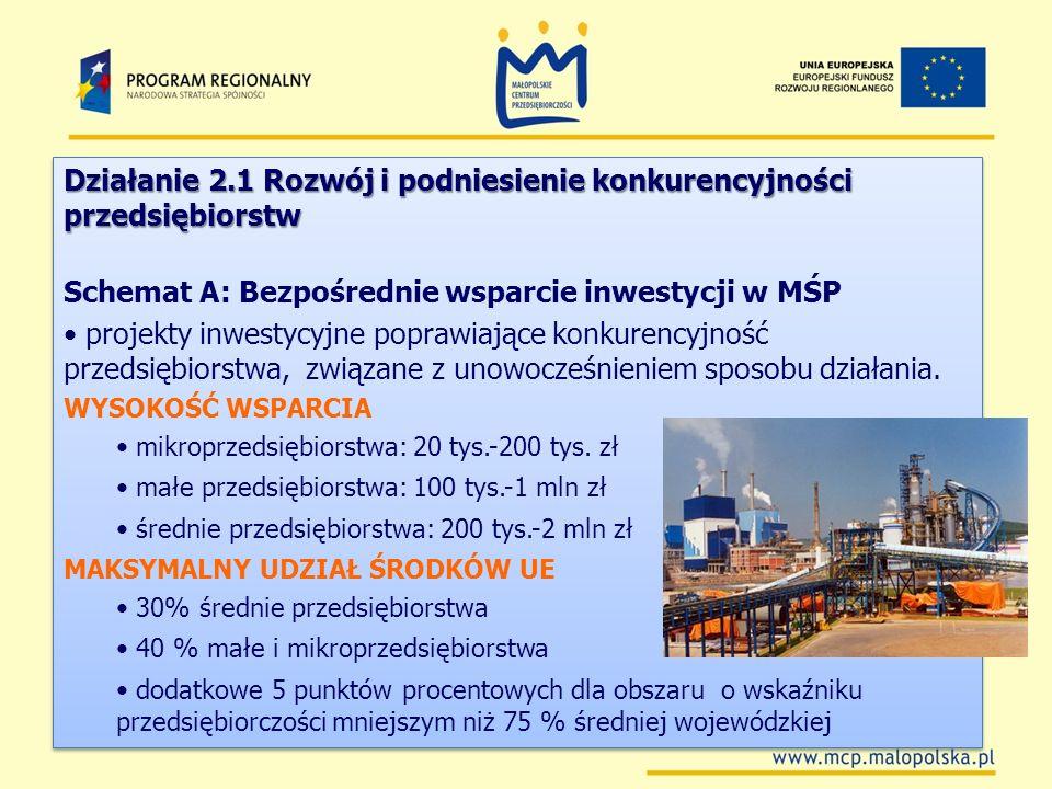 Działanie 2.1 Rozwój i podniesienie konkurencyjności przedsiębiorstw Schemat A: Bezpośrednie wsparcie inwestycji w MŚP projekty inwestycyjne poprawiaj