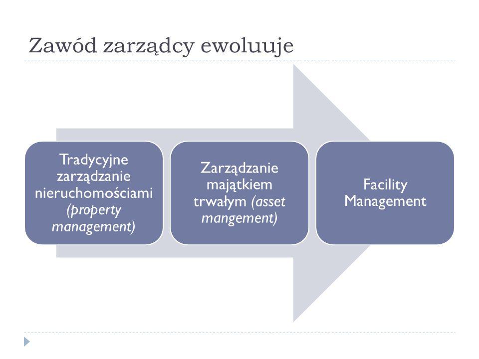 Zawód zarządcy ewoluuje Tradycyjne zarządzanie nieruchomościami (property management) Zarządzanie majątkiem trwałym (asset mangement) Facility Managem