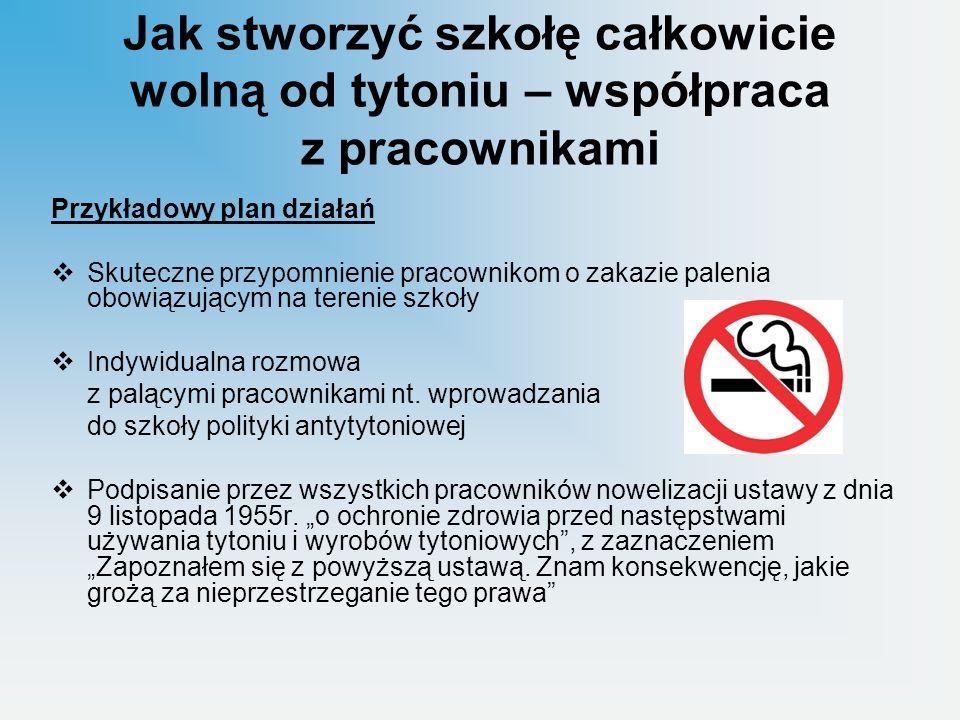 Jak stworzyć szkołę całkowicie wolną od tytoniu – współpraca z pracownikami Przykładowy plan działań Skuteczne przypomnienie pracownikom o zakazie pal