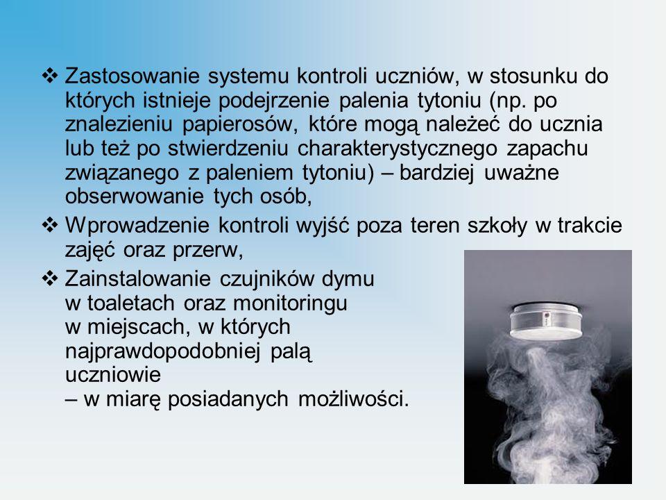 Zastosowanie systemu kontroli uczniów, w stosunku do których istnieje podejrzenie palenia tytoniu (np. po znalezieniu papierosów, które mogą należeć d