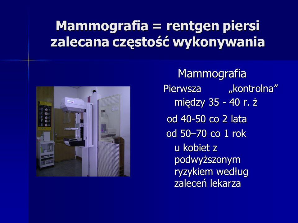 Mammografia = rentgen piersi zalecana częstość wykonywania Mammografia Mammografia Pierwsza kontrolna między 35 - 40 r. ż od 40-50 co 2 lata od 40-50