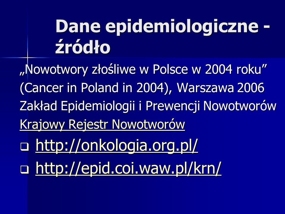 Dane epidemiologiczne - źródło Nowotwory złośliwe w Polsce w 2004 roku (Cancer in Poland in 2004), Warszawa 2006 Zakład Epidemiologii i Prewencji Nowo