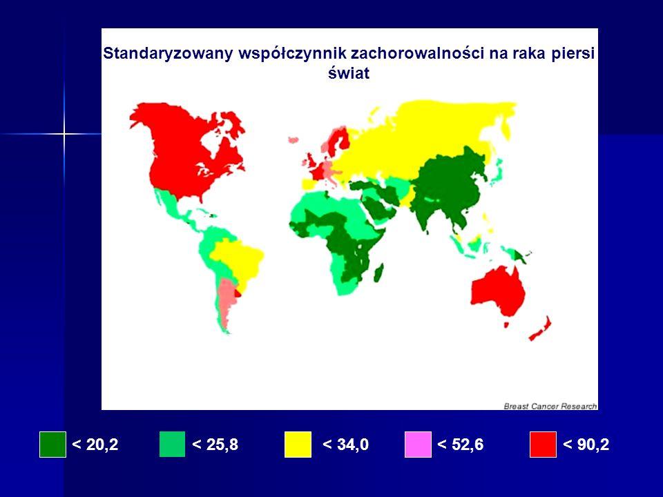 Standaryzowany współczynnik zachorowalności na raka piersi świat < 20,2< 25,8< 34,0< 52,6< 90,2