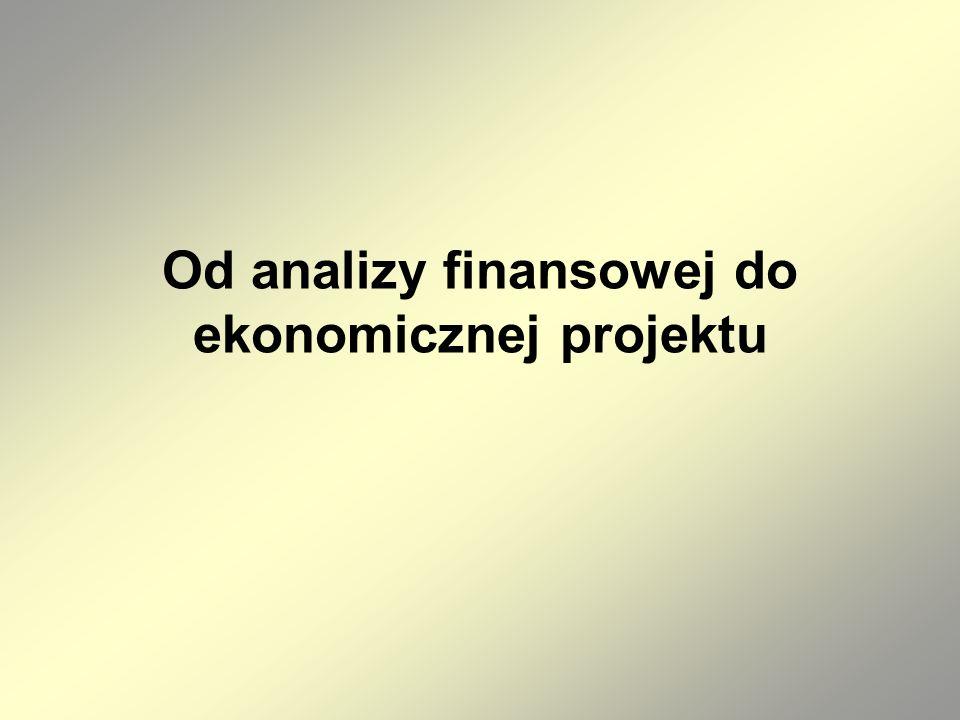 Analiza finansowa projektu Punkt wyjścia do dokonywania analizy ekonomicznej projektu Podstawa oceny opłacalności każdego przedsięwzięcia Bazując wyłącznie na przychodach (zyskach) i kosztach (stratach) podmiotu będącego animatorem projektu (firma, instytucja zarządzająca), określa się opłacalność finansową projektu - prognoza zasobów, dzięki którym zostaną pokryte przyszłe wydatki.