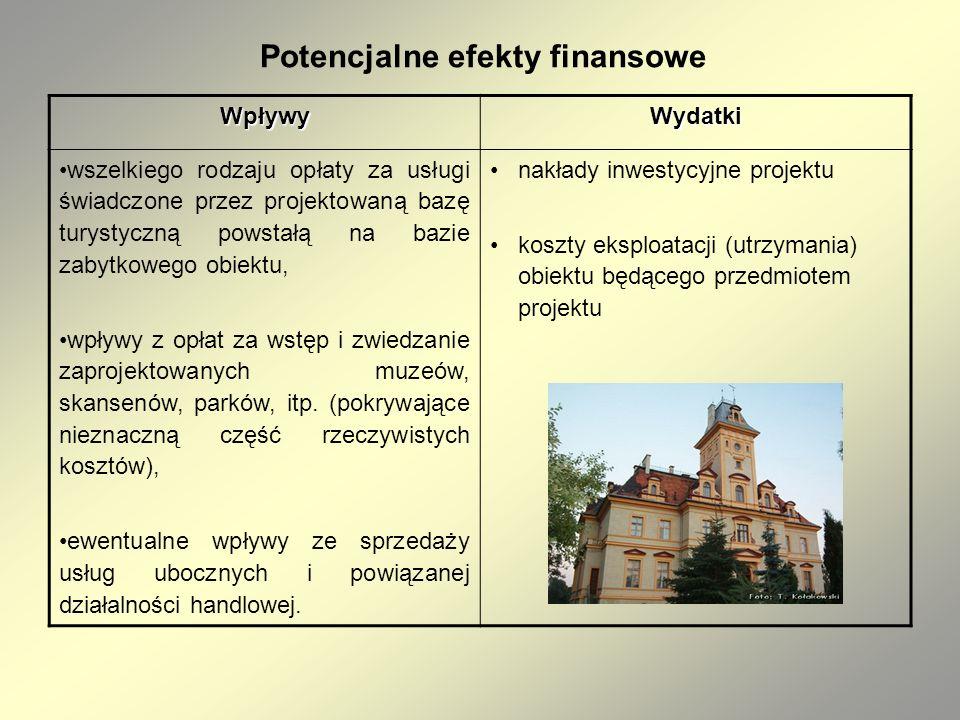 Potencjalne efekty finansowe WpływyWydatki wszelkiego rodzaju opłaty za usługi świadczone przez projektowaną bazę turystyczną powstałą na bazie zabytk