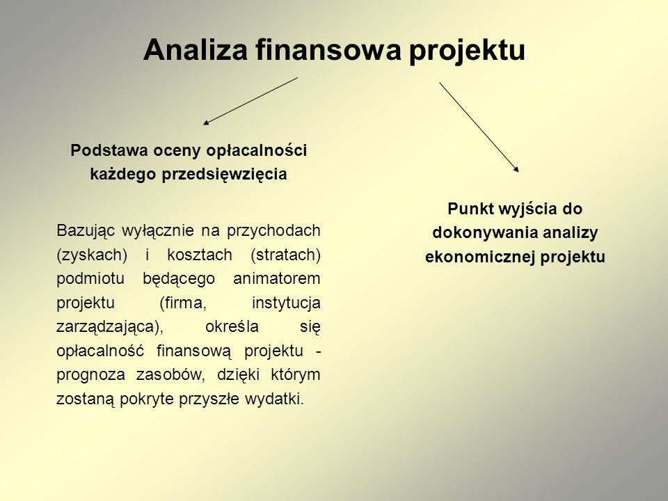 Analiza finansowa projektu Punkt wyjścia do dokonywania analizy ekonomicznej projektu Podstawa oceny opłacalności każdego przedsięwzięcia Bazując wyłą