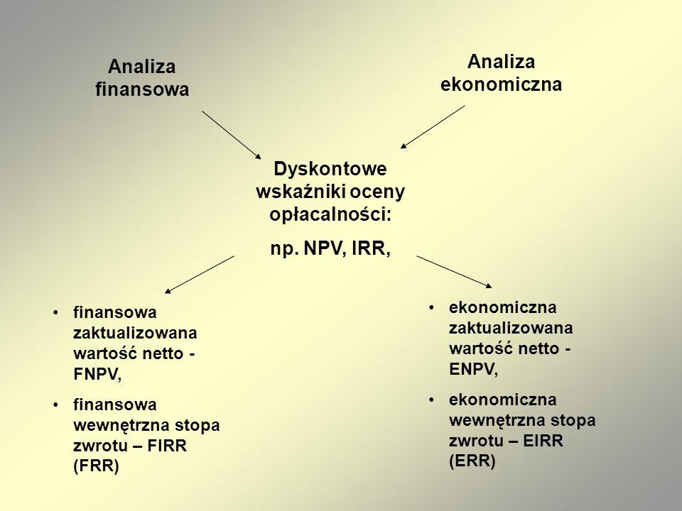 Dyskontowe wskaźniki oceny opłacalności: np. NPV, IRR, Analiza finansowa finansowa zaktualizowana wartość netto - FNPV, finansowa wewnętrzna stopa zwr