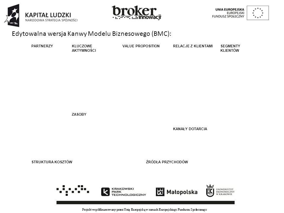 Edytowalna wersja Kanwy Modelu Biznesowego (BMC): PARTNERZY KLUCZOWE AKTYWNOŚCI VALUE PROPOSITIONRELACJE Z KLIENTAMI SEGMENTY KLIENTÓW ZASOBY KANAŁY D