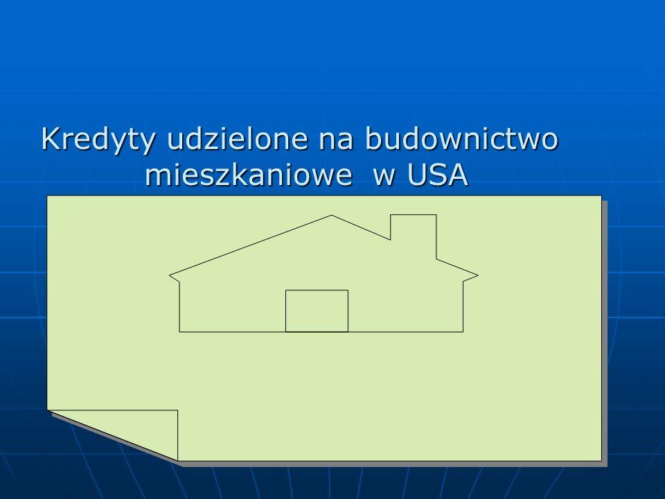 Kredyty udzielone na budownictwo mieszkaniowe w USA mieszkaniowe w USA