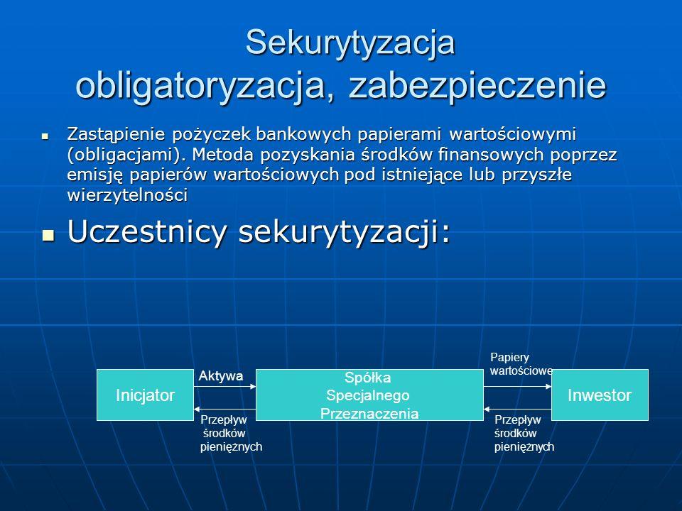 Sekurytyzacja obligatoryzacja, zabezpieczenie Sekurytyzacja obligatoryzacja, zabezpieczenie Zastąpienie pożyczek bankowych papierami wartościowymi (ob