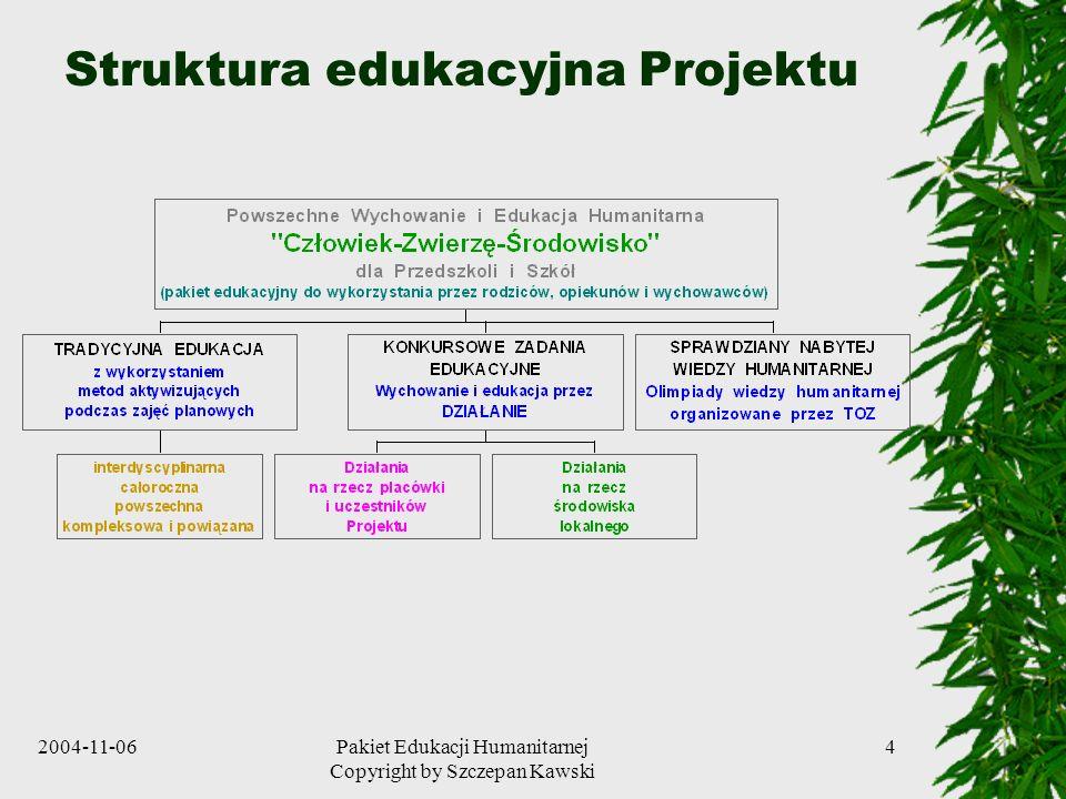 2004-11-06Pakiet Edukacji Humanitarnej Copyright by Szczepan Kawski 15 Planowane zadania i przewidywane efekty działań – cz.