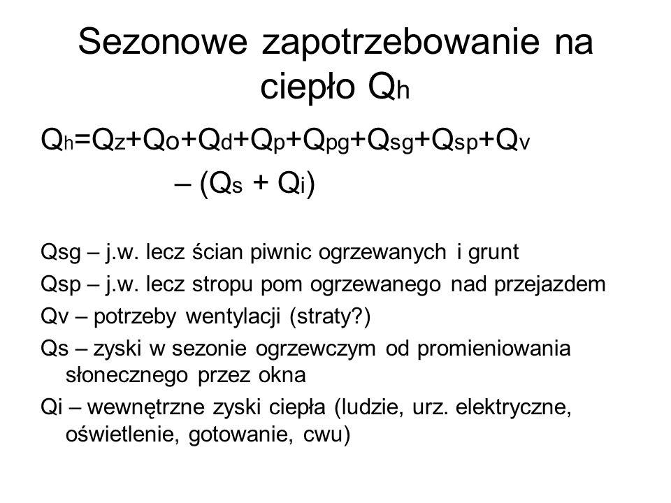 Sezonowe zapotrzebowanie na ciepło Q h Q h =Q z +Q o +Q d +Q p +Q pg +Q sg +Q sp +Q v – (Q s + Q i ) Qsg – j.w. lecz ścian piwnic ogrzewanych i grunt