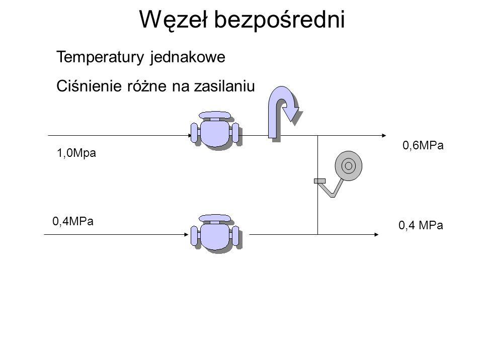Węzeł bezpośredni Temperatury jednakowe Ciśnienie różne na zasilaniu 1,0Mpa 0,4MPa 0,6MPa 0,4 MPa