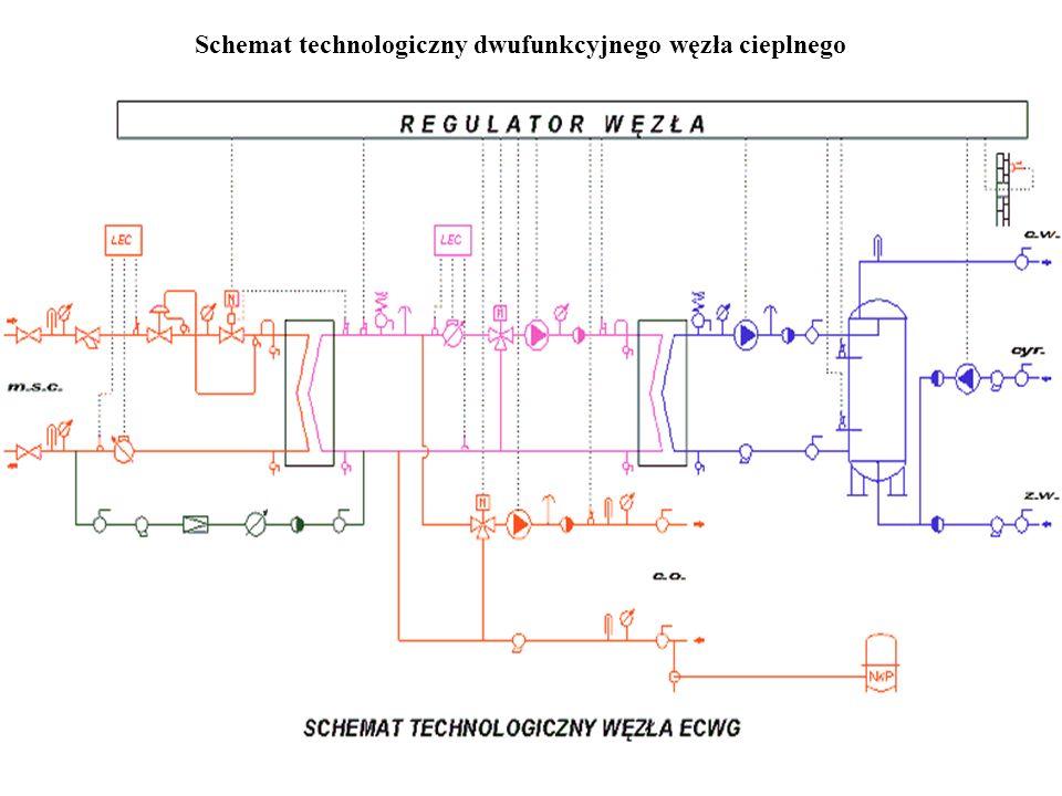 Schemat technologiczny dwufunkcyjnego węzła cieplnego