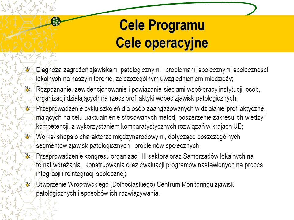 Cele Programu Cele operacyjne Diagnoza zagrożeń zjawiskami patologicznymi i problemami społecznymi społeczności lokalnych na naszym terenie, ze szczeg