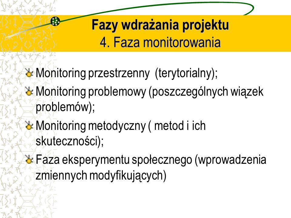 Fazy wdrażania projektu 4. Faza monitorowania Monitoring przestrzenny (terytorialny); Monitoring problemowy (poszczególnych wiązek problemów); Monitor