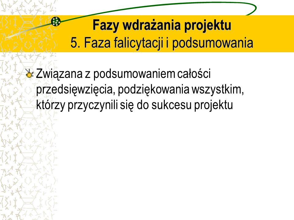 Fazy wdrażania projektu 5. Faza falicytacji i podsumowania Związana z podsumowaniem całości przedsięwzięcia, podziękowania wszystkim, którzy przyczyni
