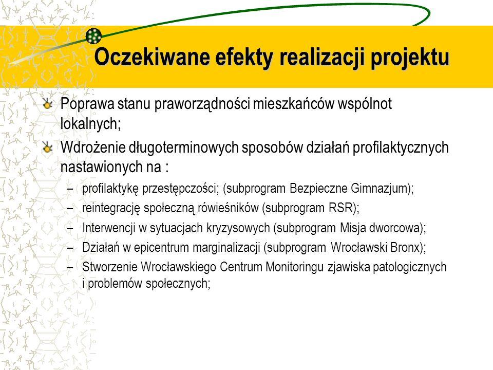 Oczekiwane efekty realizacji projektu Poprawa stanu praworządności mieszkańców wspólnot lokalnych; Wdrożenie długoterminowych sposobów działań profila