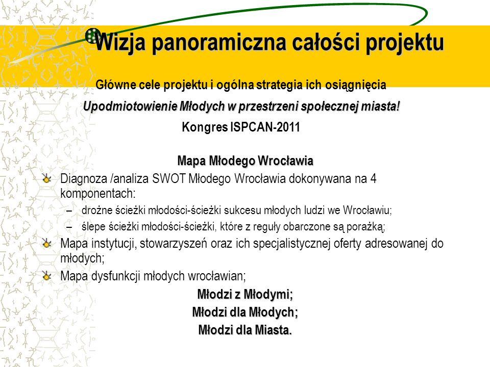 Wizja panoramiczna całości projektu Mapa Młodego Wrocławia Diagnoza /analiza SWOT Młodego Wrocławia dokonywana na 4 komponentach: –drożne ścieżki młod