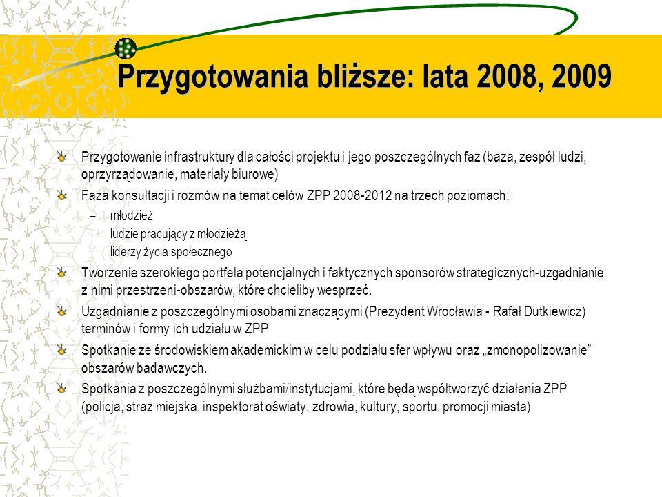Przygotowania bliższe: lata 2008, 2009 Przygotowanie infrastruktury dla całości projektu i jego poszczególnych faz (baza, zespół ludzi, oprzyrządowani