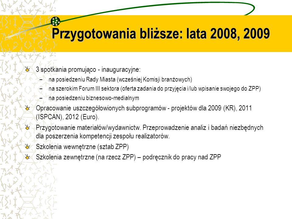 Przygotowania bliższe: lata 2008, 2009 3 spotkania promująco - inauguracyjne: –na posiedzeniu Rady Miasta (wcześniej Komisji branżowych) –na szerokim