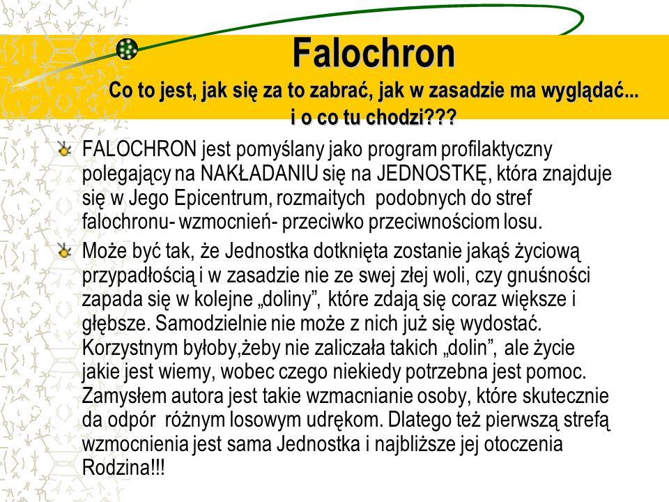 Falochron Co to jest, jak się za to zabrać, jak w zasadzie ma wyglądać... i o co tu chodzi??? FALOCHRON jest pomyślany jako program profilaktyczny pol