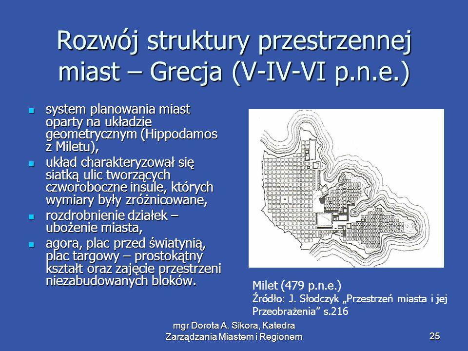 mgr Dorota A. Sikora, Katedra Zarządzania Miastem i Regionem25 Rozwój struktury przestrzennej miast – Grecja (V-IV-VI p.n.e.) system planowania miast