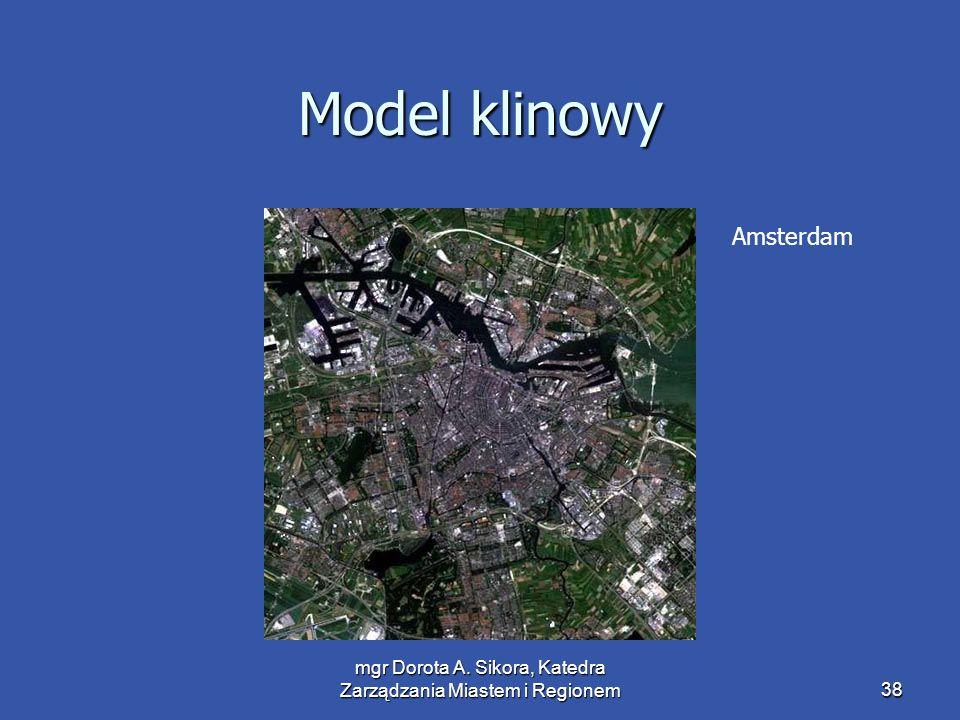 mgr Dorota A. Sikora, Katedra Zarządzania Miastem i Regionem38 Model klinowy Amsterdam