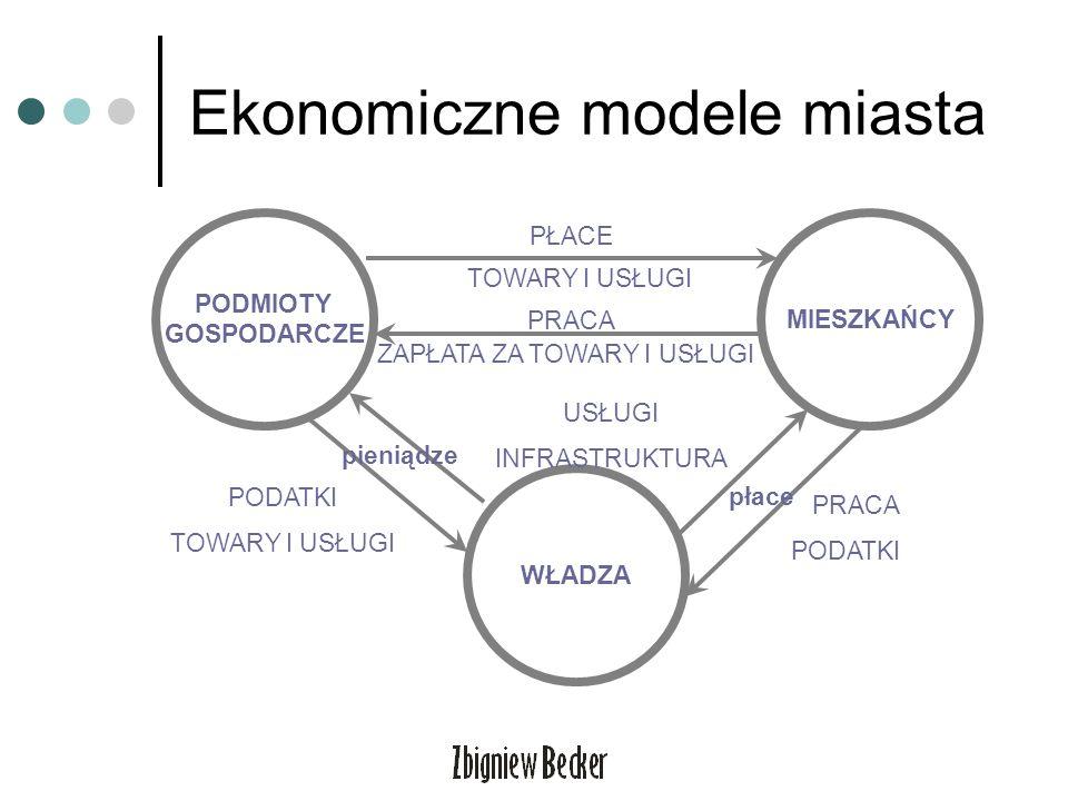 Ekonomiczne modele miasta PODMIOTY GOSPODARCZE MIESZKAŃCY WŁADZA PŁACE TOWARY I USŁUGI PRACA ZAPŁATA ZA TOWARY I USŁUGI PODATKI TOWARY I USŁUGI pienią