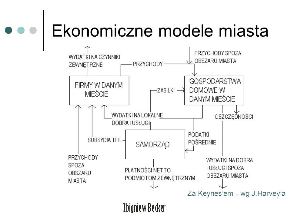 Ekonomiczne modele miasta Za Keynesem - wg J.Harveya