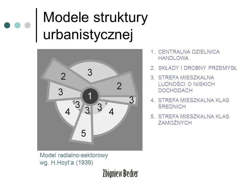 Modele struktury urbanistycznej 1.CENTRALNA DZIELNICA HANDLOWA 2.SKŁADY I DROBNY PRZEMYSŁ 3.STREFA MIESZKALNA LUDNOŚCI O NISKICH DOCHODACH 4.STREFA MI