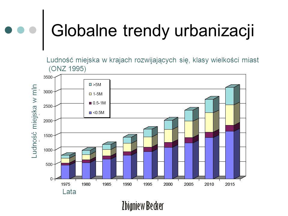 Globalne trendy urbanizacji Lata Ludność miejska w krajach rozwijających się, klasy wielkości miast (ONZ 1995) Ludność miejska w mln