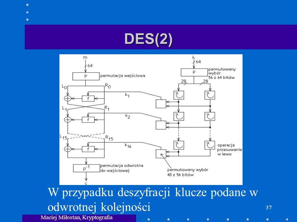 Maciej Miłostan, Kryptografia 37 DES(2) W przypadku deszyfracji klucze podane w odwrotnej kolejności