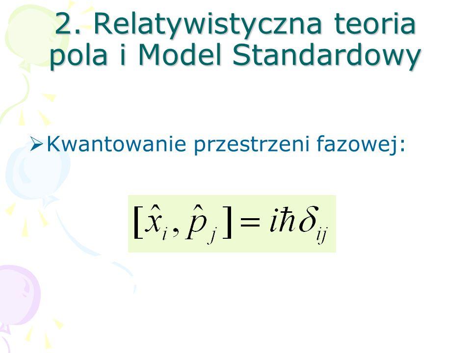Trzy współczesne koncepcje rozszerzenia Modelu Standardowego: 11-wymiarowa supergrawitacja, teoria 10-wymiarowych superstrun, teoria M.