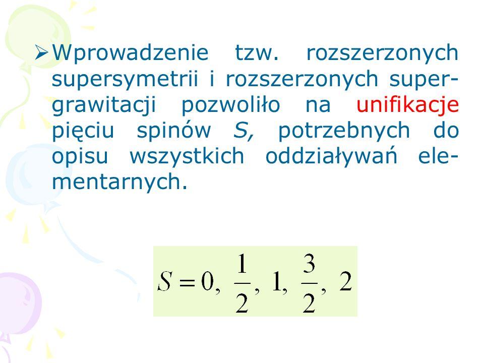 Nowa supergeometria pozwala także na wprowadzenie zakrzywionej su- perprzestrzeni. Otrzymujemy nastę- pujący schemat (SUSSY - supersy- metria):