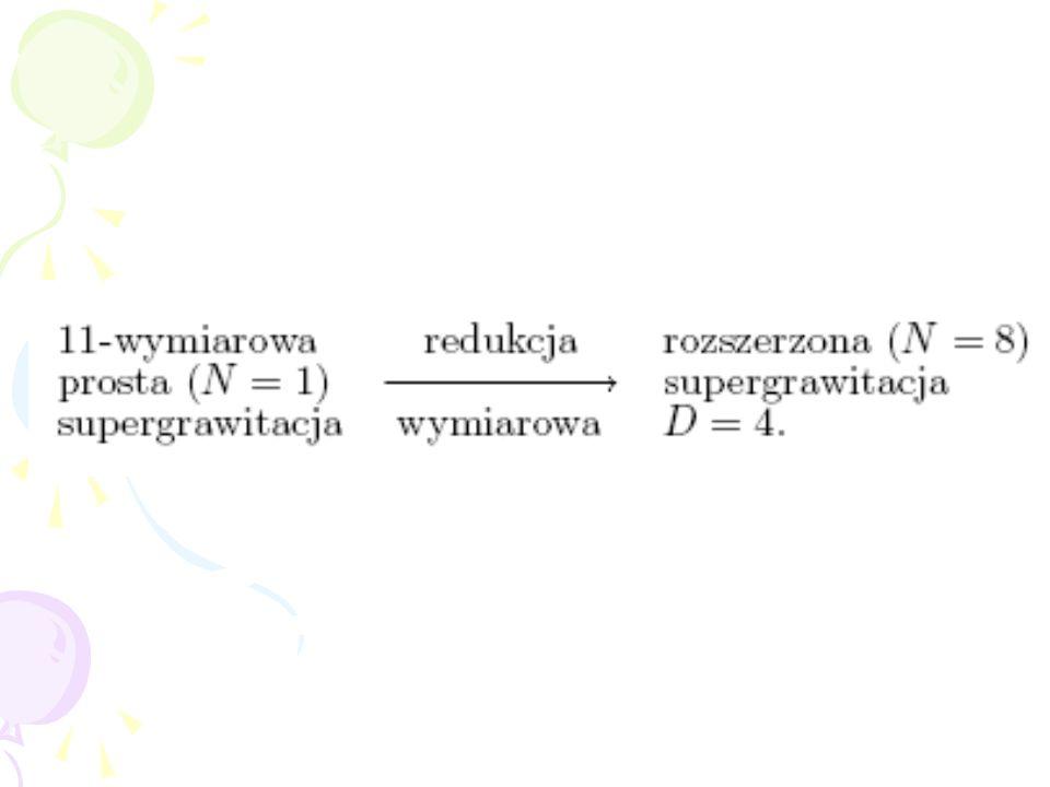 Na początku lat 80. wprowadzono 11-wymiarową supergrawitację, gdyż wymiar D=11 jest wymiarem maksymalnym. Dla D>11: 1.trzeba wprowadzić więcej niż jed