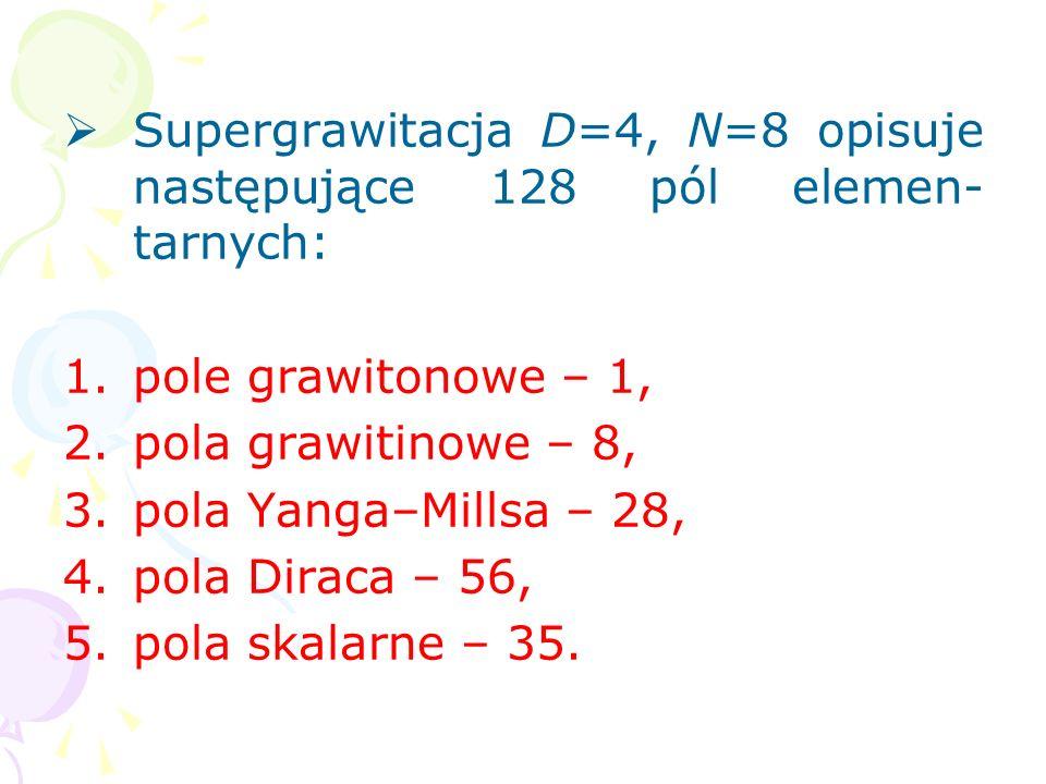 Supergrawitacja D=4, N=8 opisuje następujące 128 pól elemen- tarnych: 1.pole grawitonowe – 1, 2.pola grawitinowe – 8, 3.pola Yanga–Millsa – 28, 4.pola Diraca – 56, 5.pola skalarne – 35.