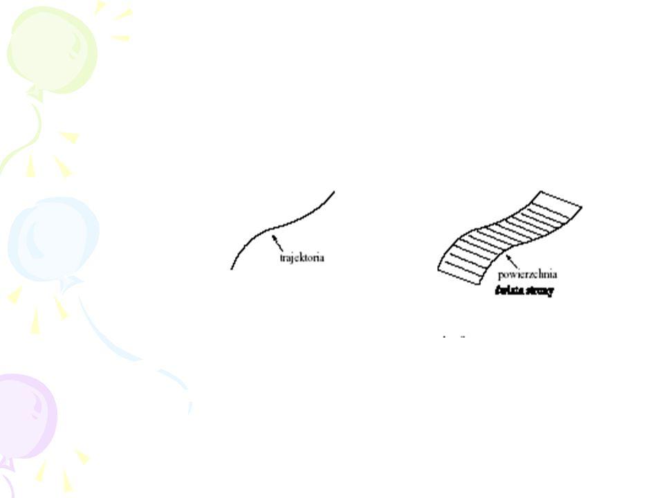 Trajektorie cząstek zostały zatem zamienione na dwuwymiarowe po- wierzchnie świata struny, a mecha- nika punktów materialnych prze- kształciła się w d